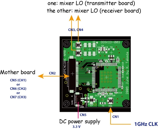 OpenCore NMR - Resources - Boards
